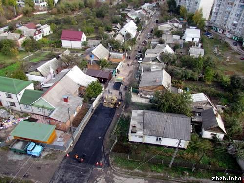 Дураки и дороги в Житомире