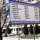 В Бердичеве фамилии должников ЖКХ повесят на рекламных щитах