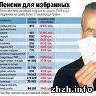 Определены пенсионеры которые получают самые большие пенсии в Украине