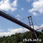Спорт: В Житомире стартовал второй Rope Jumping фестиваль. ФОТО
